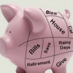 Business Budgeting – Thinking About Your Future